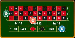 Roulette strategie kiezen